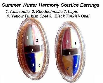 Image 1 of Hopi Inlay Winter/Summer Solstice Earrings, Bennard Dallasvuyaoma