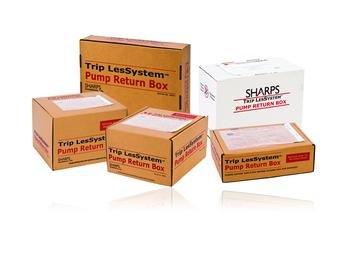 Asset Return Boxsmall Each