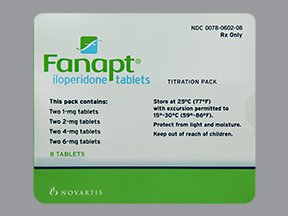 Image 0 of Fanapt Tabs 8 By Novartis Pharmaceuticals.