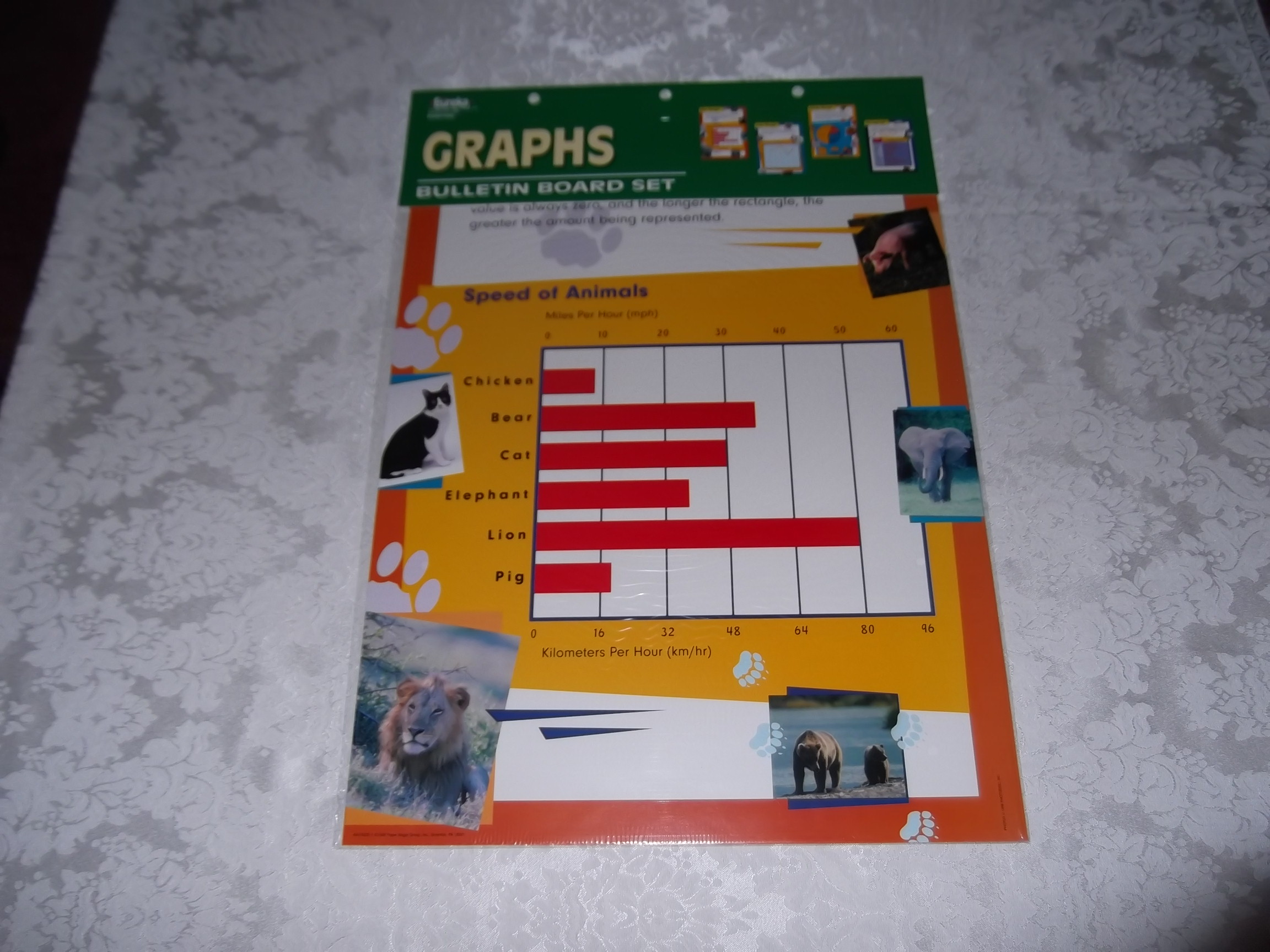 Graphs Four Posters Bulletin Board Set Eureka EU847620