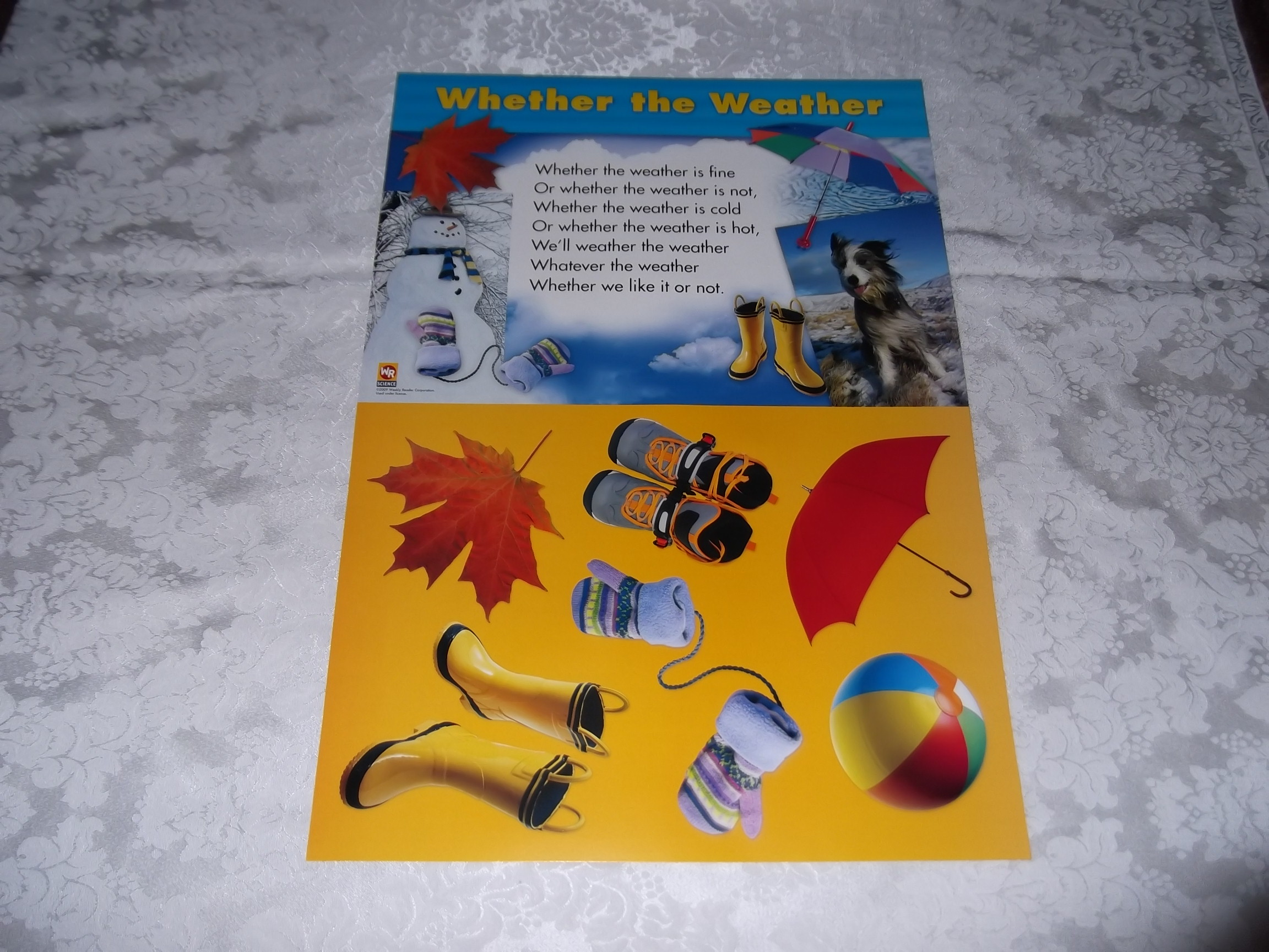 Image 4 of Everyday Weather Interactive Bulletin Board Set Eureka EU847664