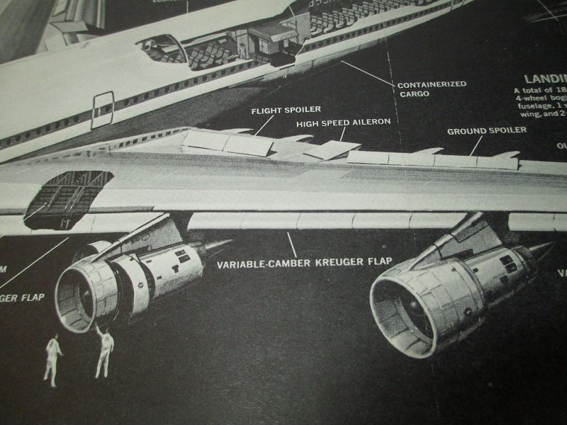 Art Concept Created for Popular Mechanics of a Pan Am Boeing 747 aircraft. Cutaway diagram of the airliner, engine, power unit, landing gear.