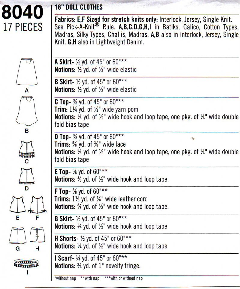 Image 1 of Simplicity 8040 Sewing Pattern for American Girl/18 Inch Doll Clothes 4 Outfits