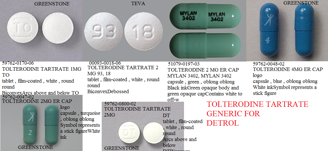 RX ITEM-Tolterodine 1Mg Tab 60 By Greenstone Limited