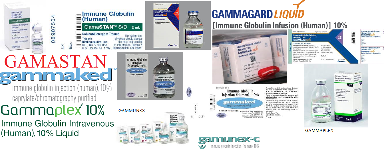 RX ITEM-Gamastan 15% 18% Vial 10Ml By Grifolis