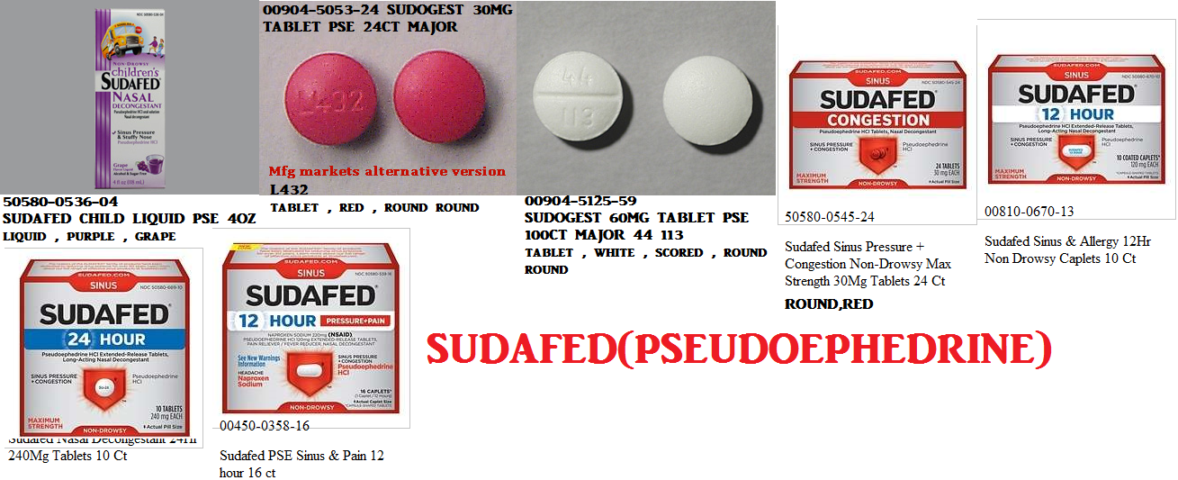 RX ITEM-Sudafed Max Strn Congestion Tab PSE 24Ct