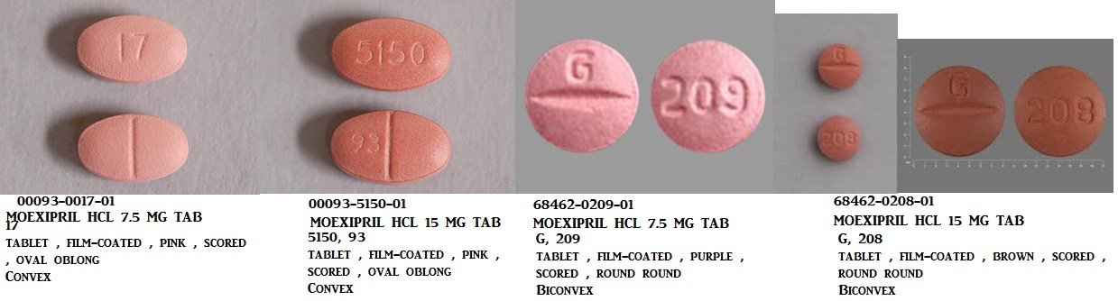 RX ITEM-Moexipril 7.5Mg Tab 100 By Glenmark Generics