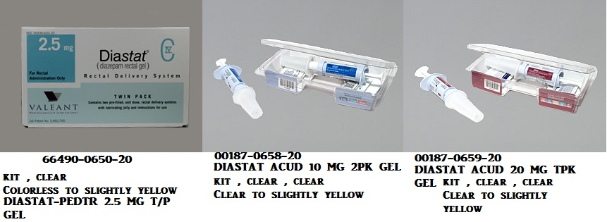 Rx Item-Diastat Acud 12.5-15-20 Kit By Valeant Pharma