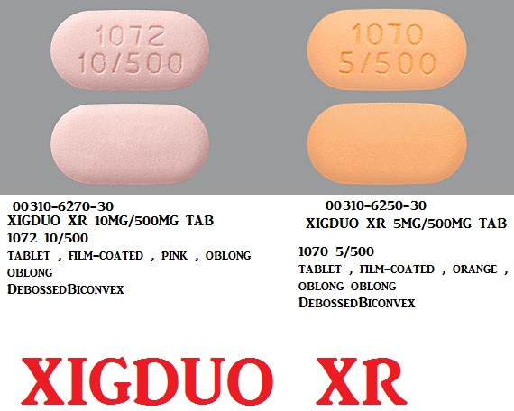 RX ITEM-Xigduo XR 10/1000Mg Tab 30 By Astra Zeneca Pharma
