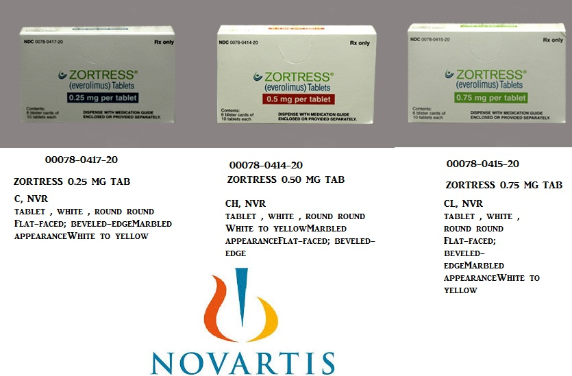 RX ITEM-Zortress 0.25Mg Tab 60 By Novartis