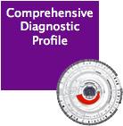 Vetscan Comprehensive Diagnostic Profile - Pk12 P12 By Abaxis