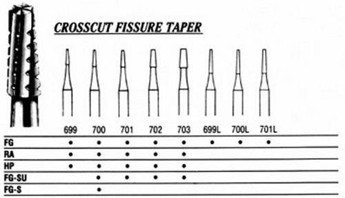 Dental Bur (Tungsten Carbide) Cross Cut Fissure Taper / Friction Grip #700L P10