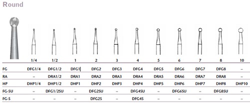 Dental Bur Carbide Round Friction Grip #4 P10 By Integra Miltex