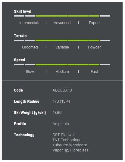 Image 1 of ELAN - RIPSTICK 88 W SKIS, 170cm only - 2020