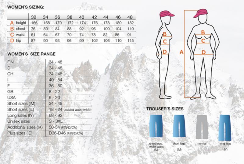 Image 1 of ICEPEAK - CAEN SKI JACKET WOMENS, HOT PINK/BURGUNDY, Size 42 (US14) only
