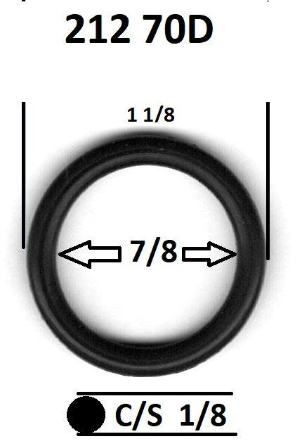 This picture actually shows you how to measure this O-ring
