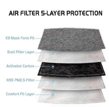 Image 1 of 5 PACK Activated Carbon Filters for ADULT Cotton Masks