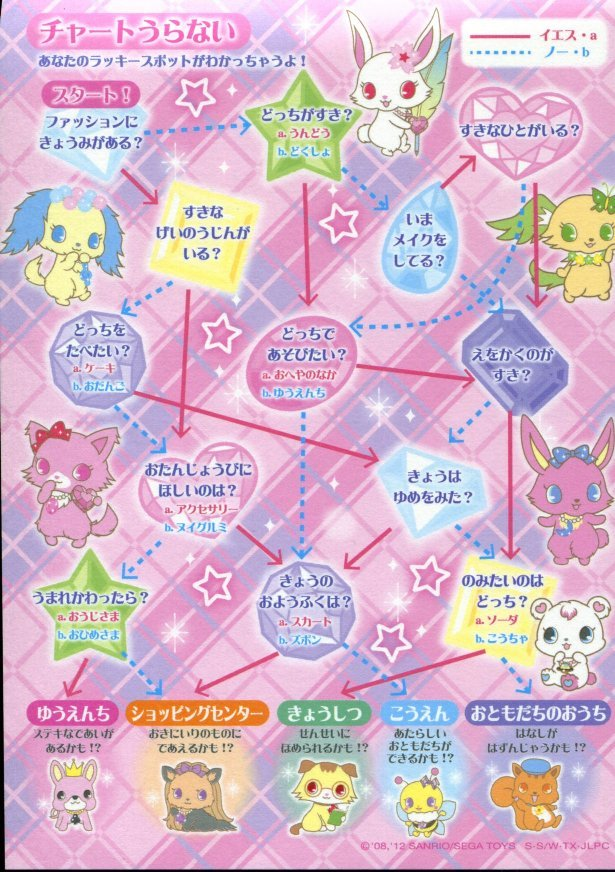 Image 1 of Sanrio Jewelpet 8 Design Memo Pad #1 (M1161)