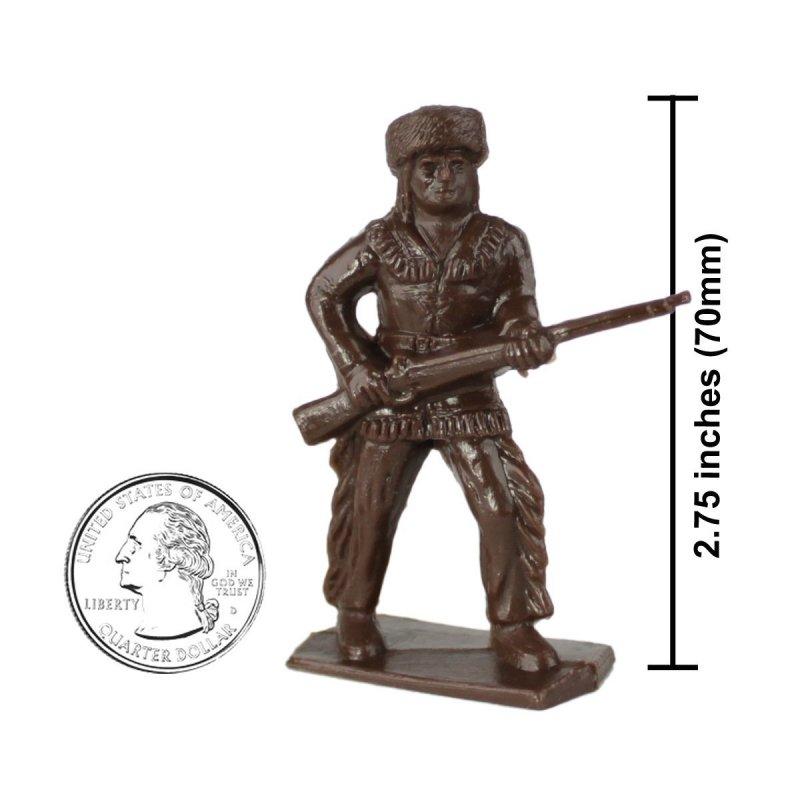 Figure Size