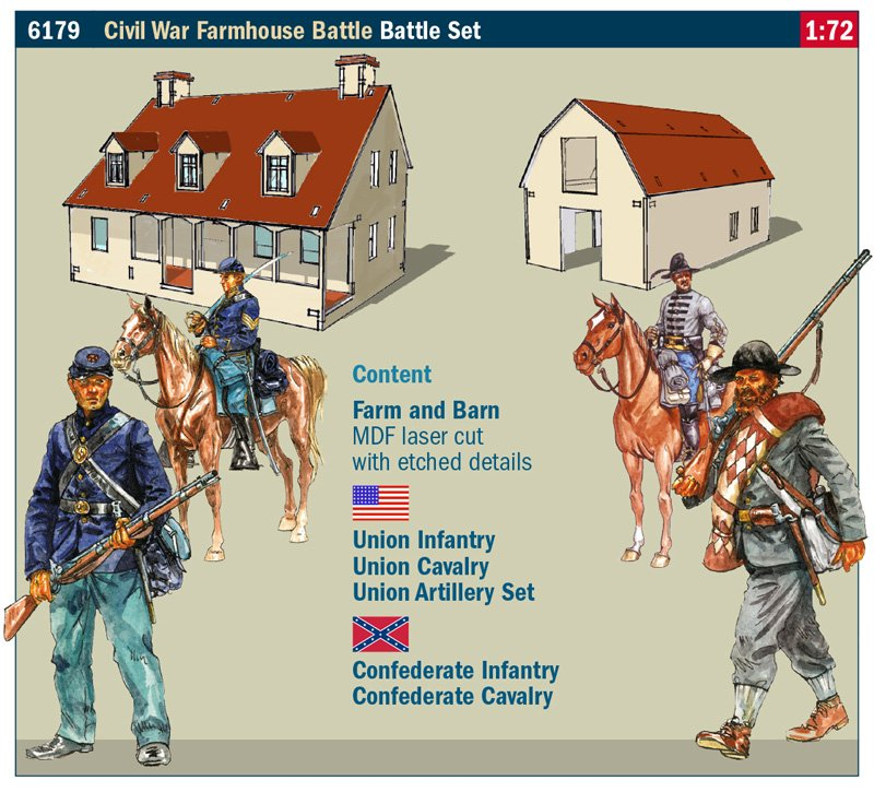 Image 1 of Italeri 1/72 American Civil War 1864 Farmhouse Battle Diorama Set