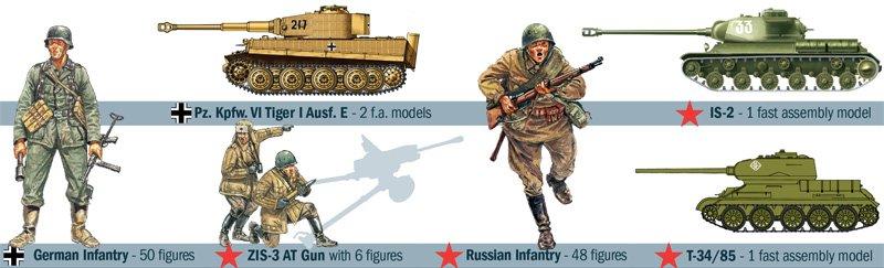 Image 2 of Italeri 1/72 Battle at Malinava 1944 Diorama Set Eastern Front
